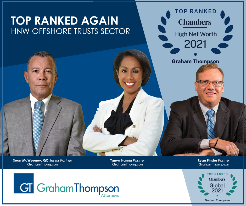 TOP RANKED AGAIN: HNW OFFSHORE TRUSTS SECTOR